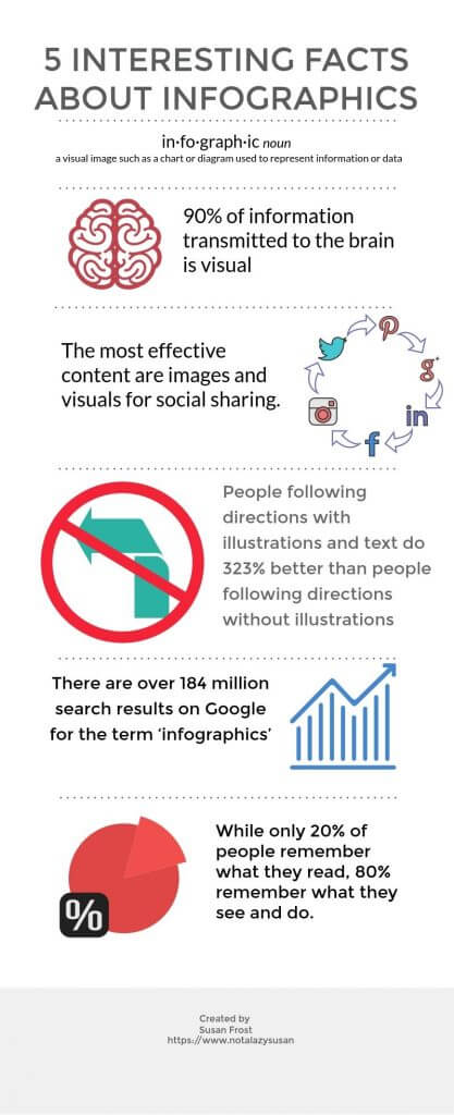Infographics can really boost a post. They offer extra knowledge in an easy to read format and they are super pinnable. Learn how to Create Infographics with Not A Lazy Susan. OMG, I love the name of Susan's blog.
