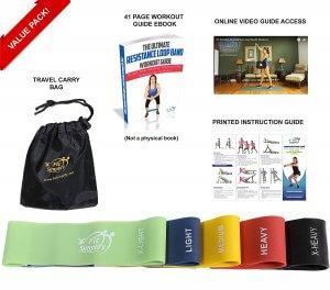 With resistance bands you can get a workout absolutely anywhere.